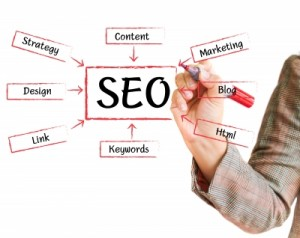 Blog-Strategy-Content-Marketing